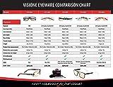 Arozzi Visione VX-500 Computer gaming glasses
