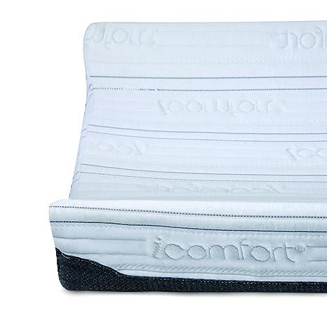 Serta iComfort Premium Cambio Pad Cover, Color blanco