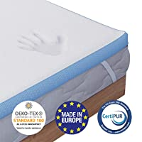 Orthopaedic Memory Foam Mattress Topper