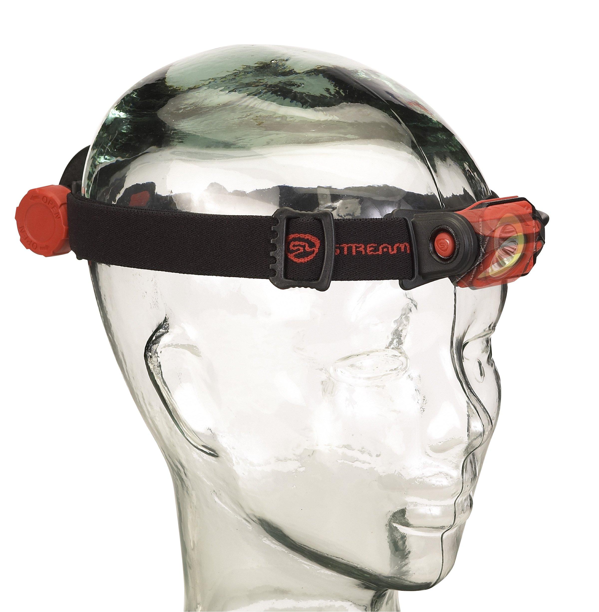 Streamlight 51064 Twin-Task USB Headlamp, Black/Red, Boxed - 375 Lumens