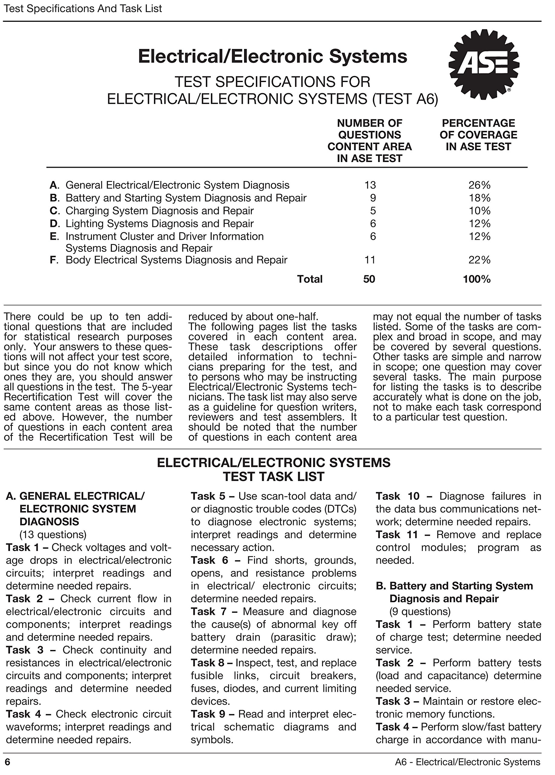 By Motor Age Staff Ase Test Preparation A6 Electronic Electrical