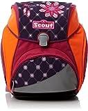 Scout 745107 Alpha Set Kinder-Rucksack, Lila/Rosa