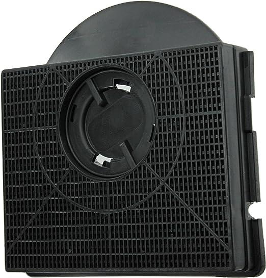 Spares2go - Filtro de rejilla de ventilación de carbono para campana extractora Hotpoint HSFX HTU32 (paquete de 1 o 2) 2 x Filters: Amazon.es: Hogar