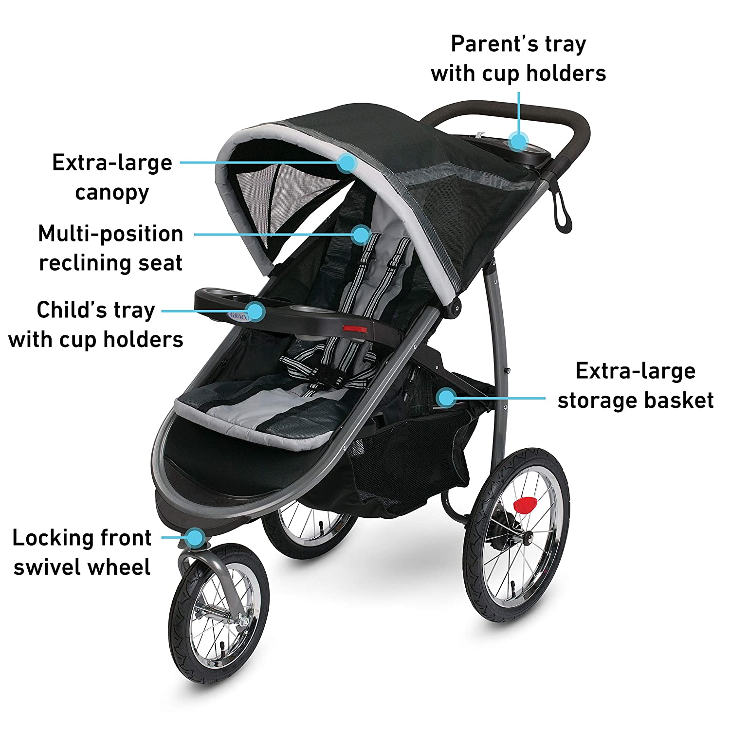 Best Baby Car Seat and Stroller in 2021 – Reviews and Buying Guide