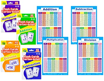 Math Facts Flash Cards and Math Posters Set - Math Operations Flashcards  0-12 and Educational Posters | Addition , Subtraction , Multiplication , ...
