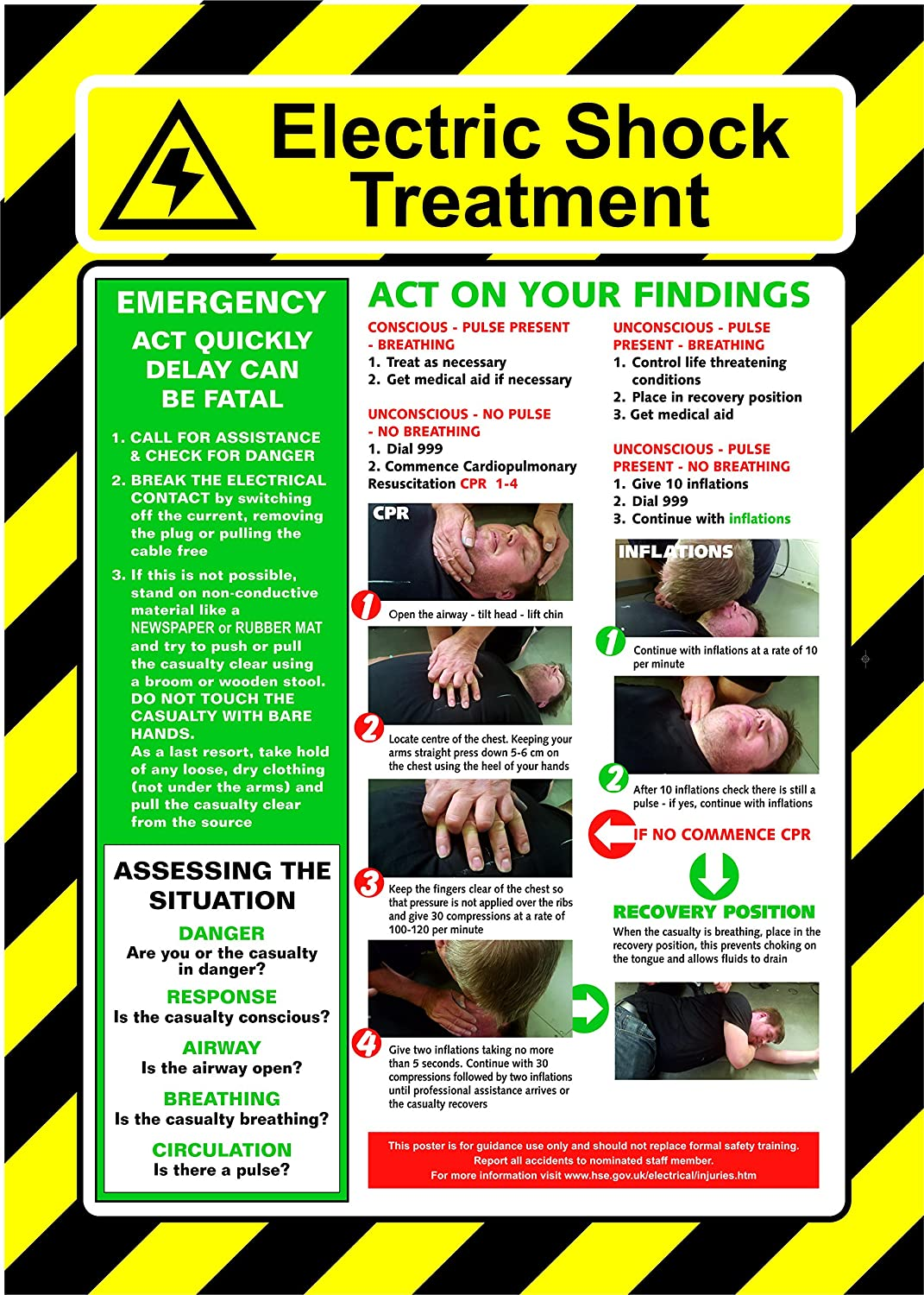 Laminated 59x42cm Safety First Aid Electric Shock Poster