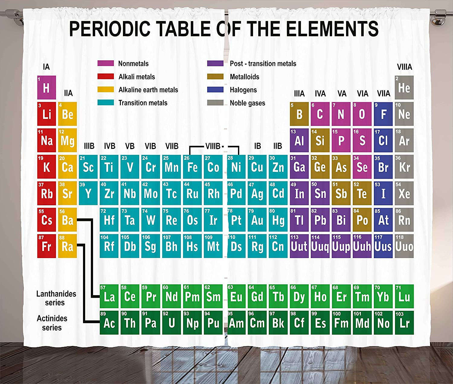 Ambesonne Periodic Table Curtains, Educational Artwork for Classroom Science Lab Chemistry Club Camp Kids Print, Living Room Bedroom Window Drapes 2 Panel Set, 108