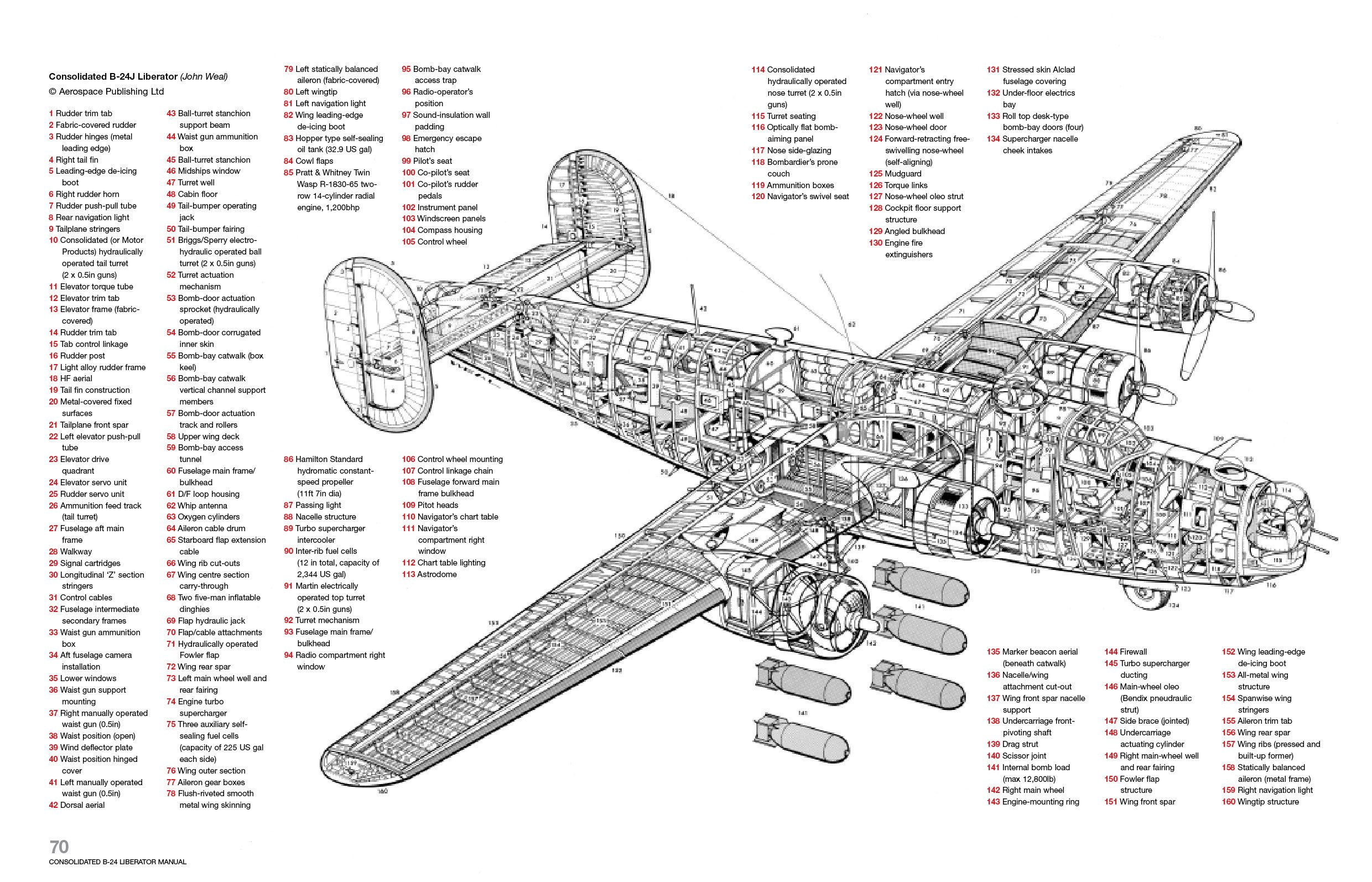 Consolidated B 24 Liberator Manual 1939 Onwards All Marks Owners Diagram Of A Model Airplane Engine Workshop Graeme Douglas 9780857331595 Books