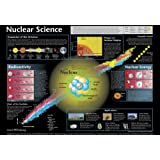 "30 Nuclear Science Charts (16"" x 11"")"