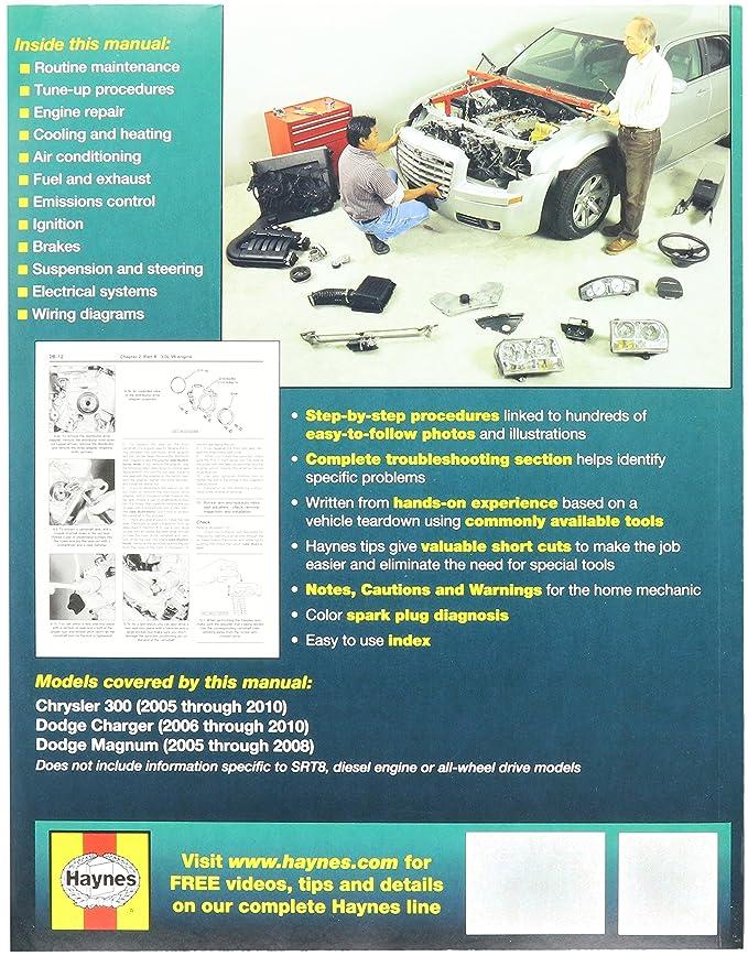 Perfect 1988 Bmw 325i Wiring Diagram Model - Schematic Diagram ...