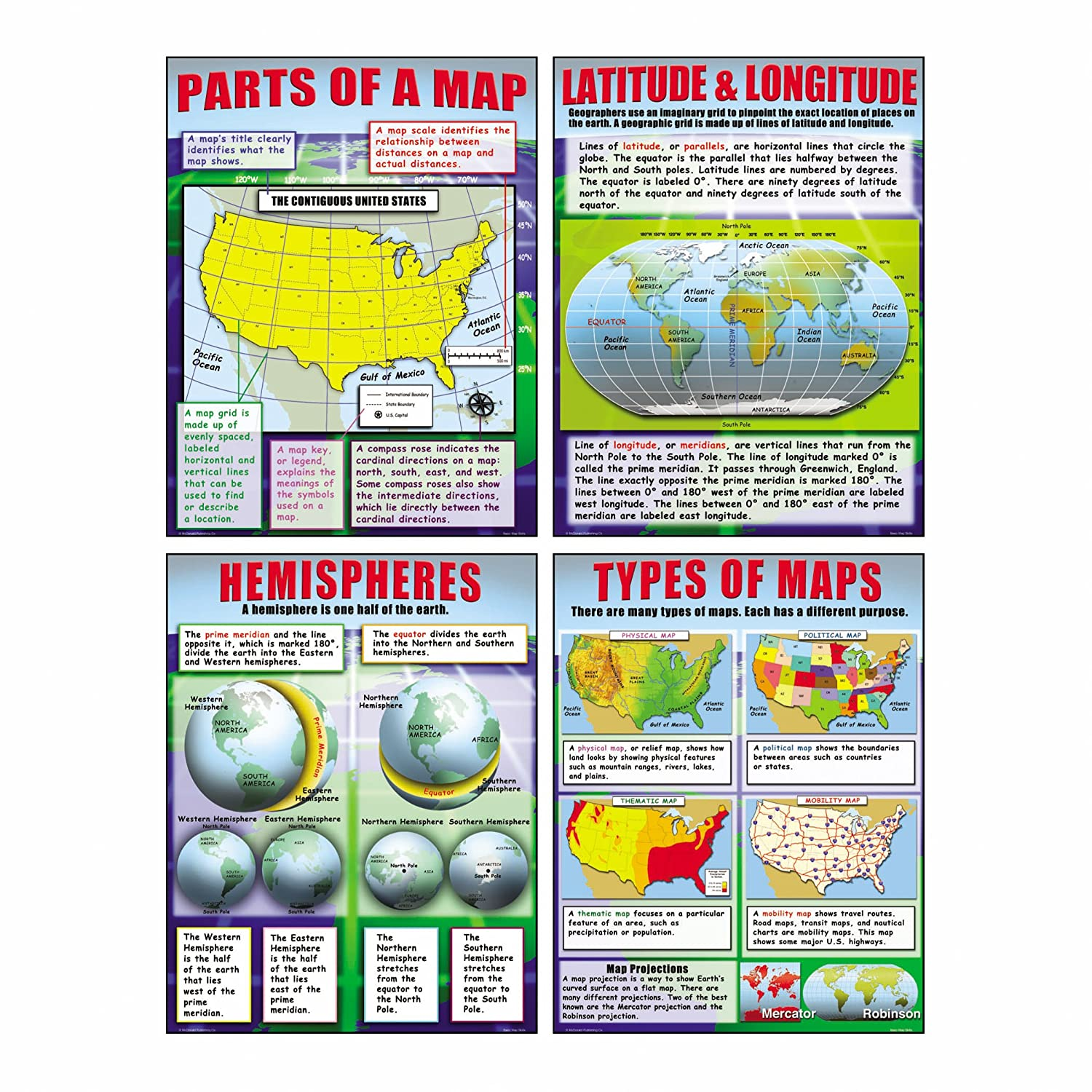 What Do Maps Use To Indicate The Cardinal Directions Amazon.com: McDonald Publishing Basic Map Skills Teaching Poster