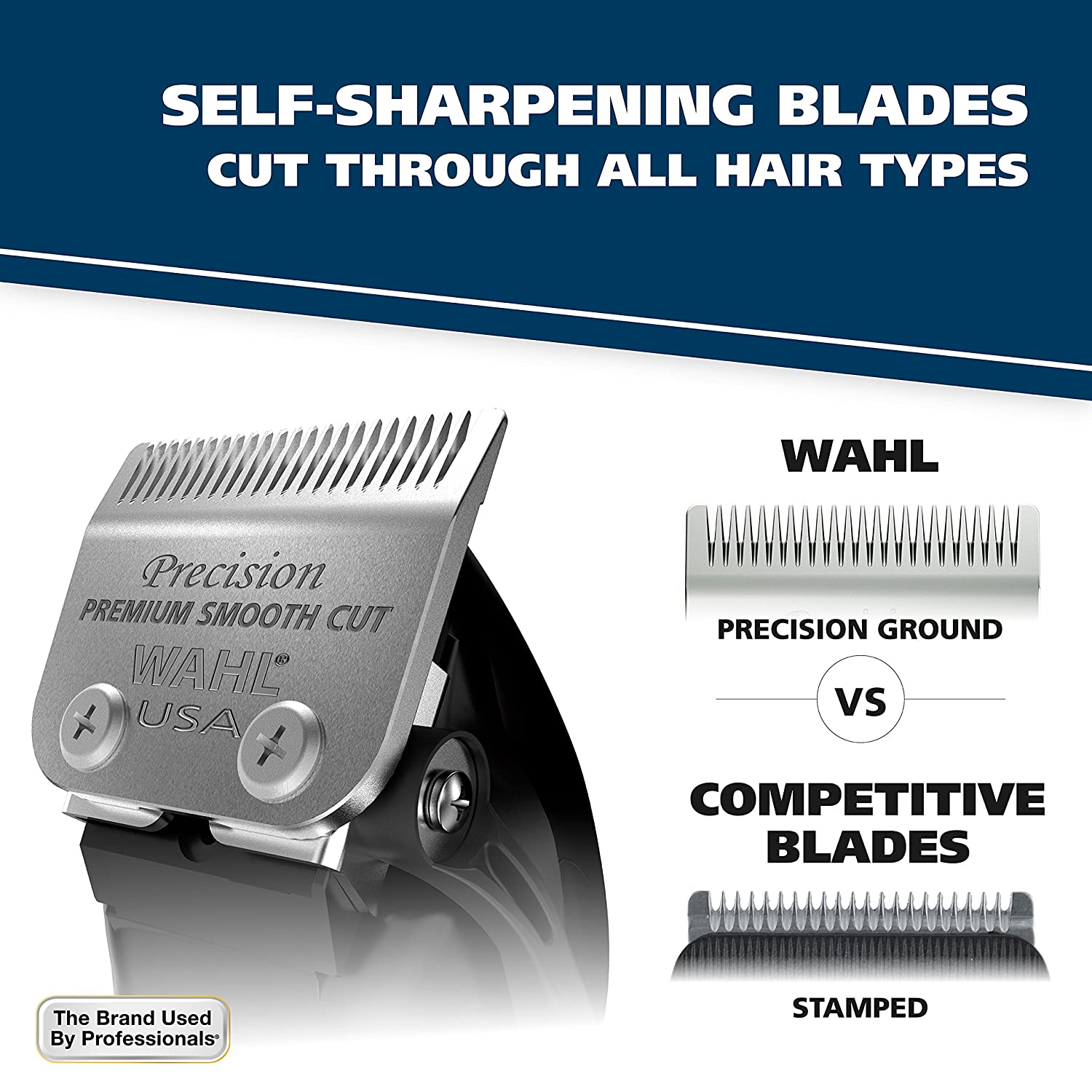 Self-Cut Personal Haircutting Kit - Compact Size for Clipping, Trimming & Grooming Kit