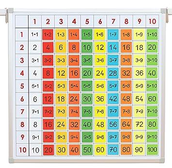 Betzold Einmaleins-Tafel mit farbigen Magnet-Kärtchen - Mathematik ...
