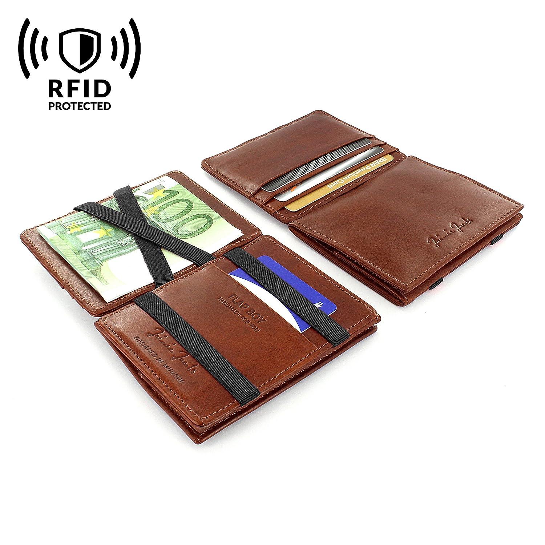 Portafoglio RFID protector