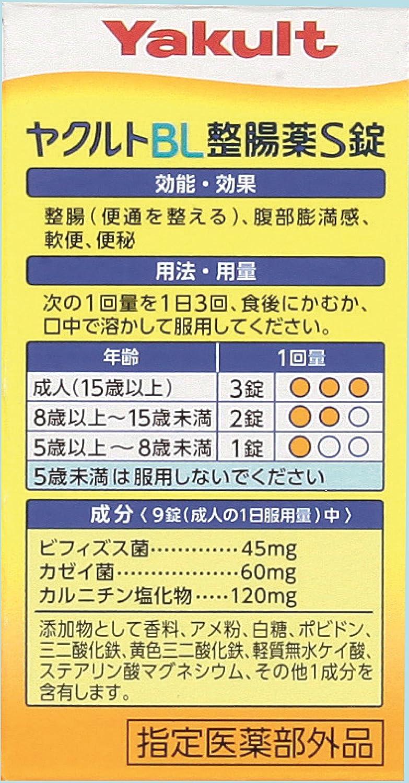 憩室 ヤクルト 大腸 炎