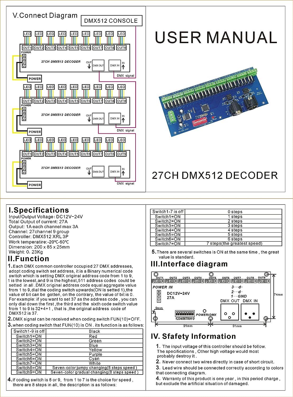 Amazon.com: 27 CHANNEL 9 GROUP DMX512 XLR Dimmer LED Driver ...