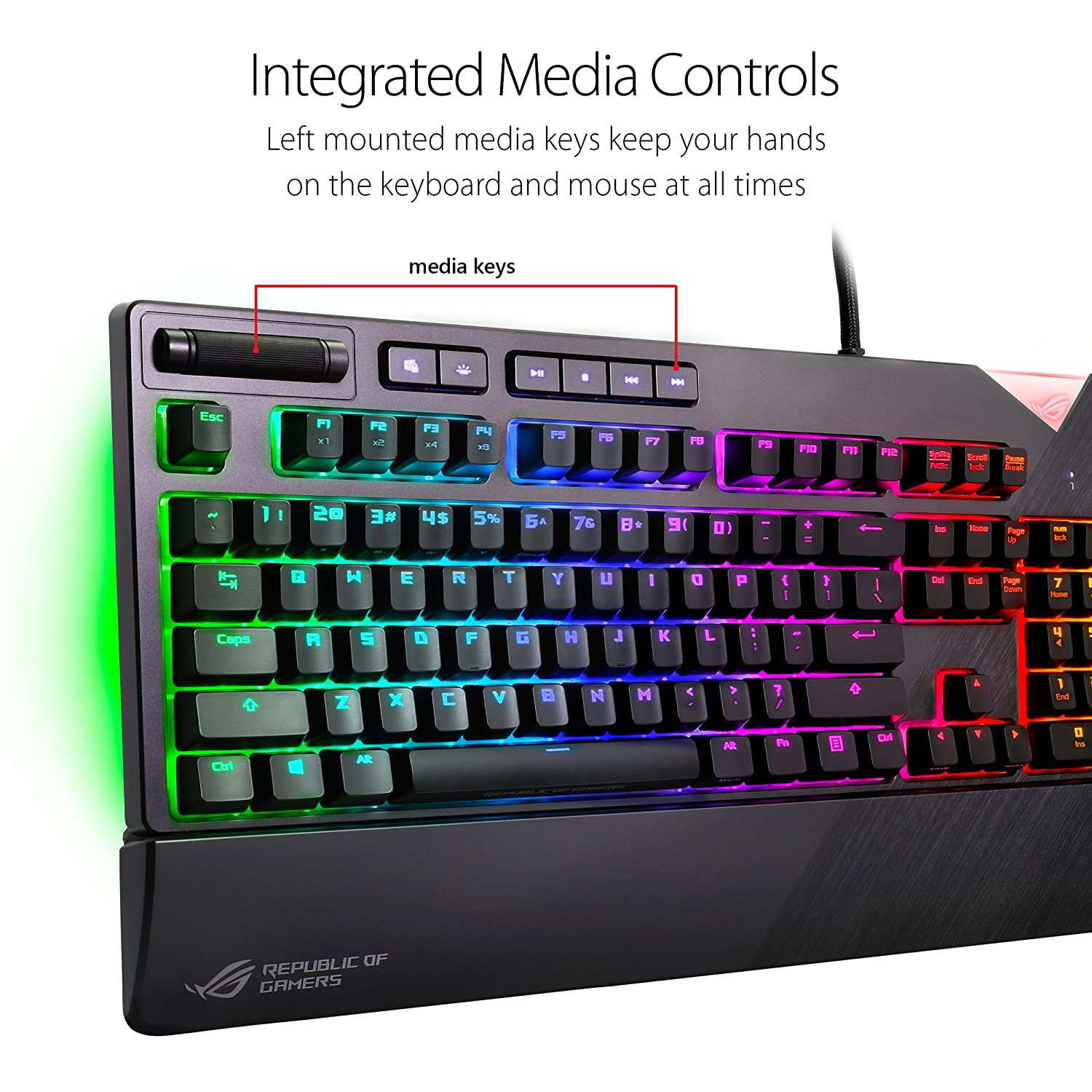 25753e4d828 Amazon.com: ASUS ROG Strix Flare (Cherry MX Red) Aura Sync RGB Mechanical  Gaming Keyboard with Switches, Customizable Badge, USB Pass Through and  Media ...