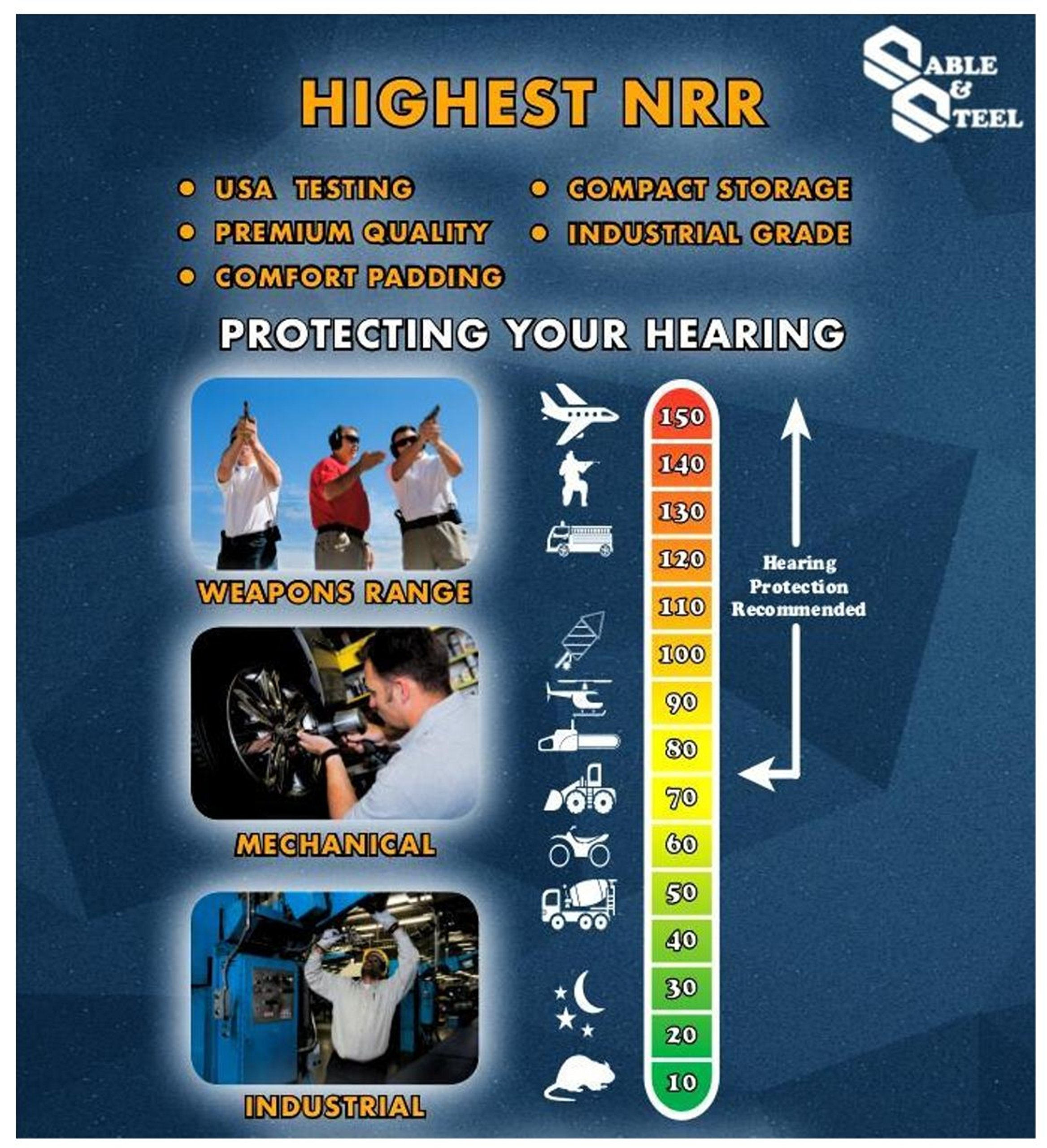 Sable & Steel Highest NRR 35db Safety Ear Muffs Auto Adjustable Earmuffs Shooters Hearing Protection Ear Muffs For Sports Outdoors Shooting Racing Work. Fits Adults Children.Yellow by Sable & Steel (Image #4)