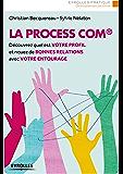 La Process Com: Découvrez quel est votre profil et nouez de bonnes relations avec votre entourage