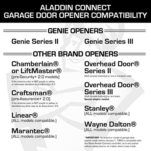 The Genie Company ALKT1 R Aladdin Connect Smartphone Monitor, Open U0026 Close  Your Garage Door From Anywhere Using Your IPhone Or Android Device Smart  Home ...