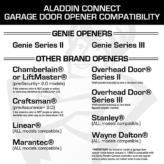 Aladdin 2 Garage Door Opener Manual Dandk Organizer