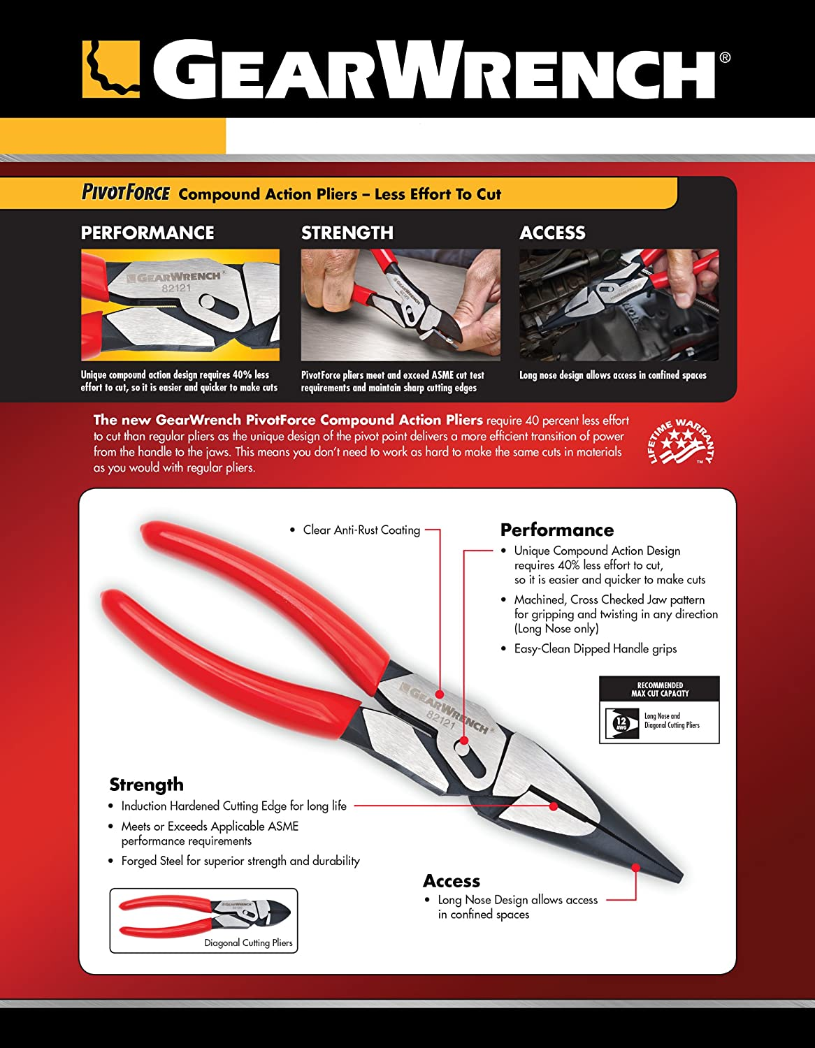 GearWrench 82121 8 PivotForce Long Nose Cutting Compound Action Plier