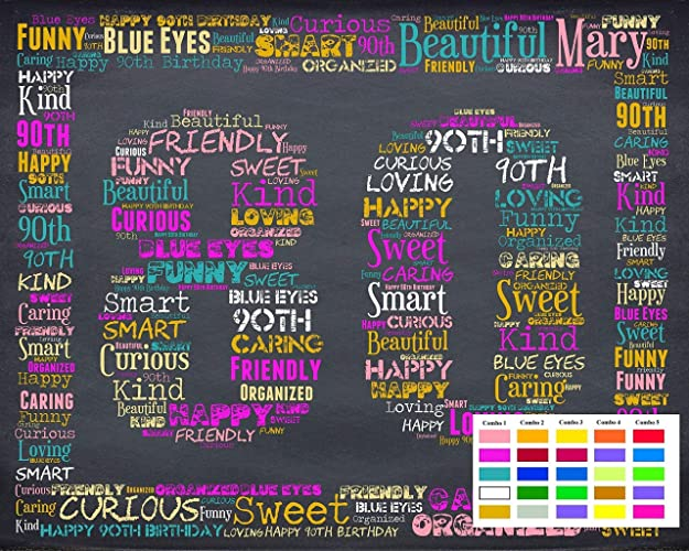 80th Birthday Gifts Gift Ideas 80 Chalkboard Decoration Banner Sign Keepsake Personalized For Her Him