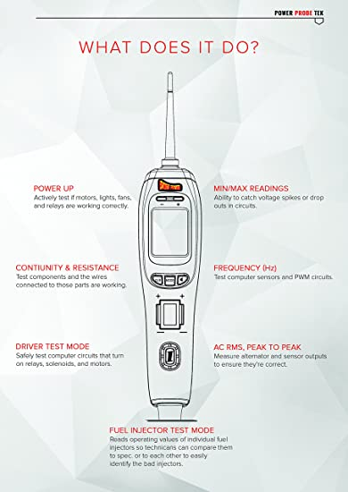 Скачать Driver injector Portable
