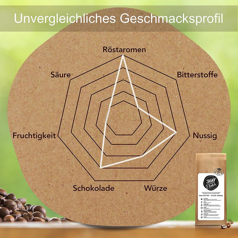 Café 360° Rundum Ehrlich optimizado para café a prueba de balas (Bulletproof Coffee) 250gr.: Amazon.es: Alimentación y bebidas