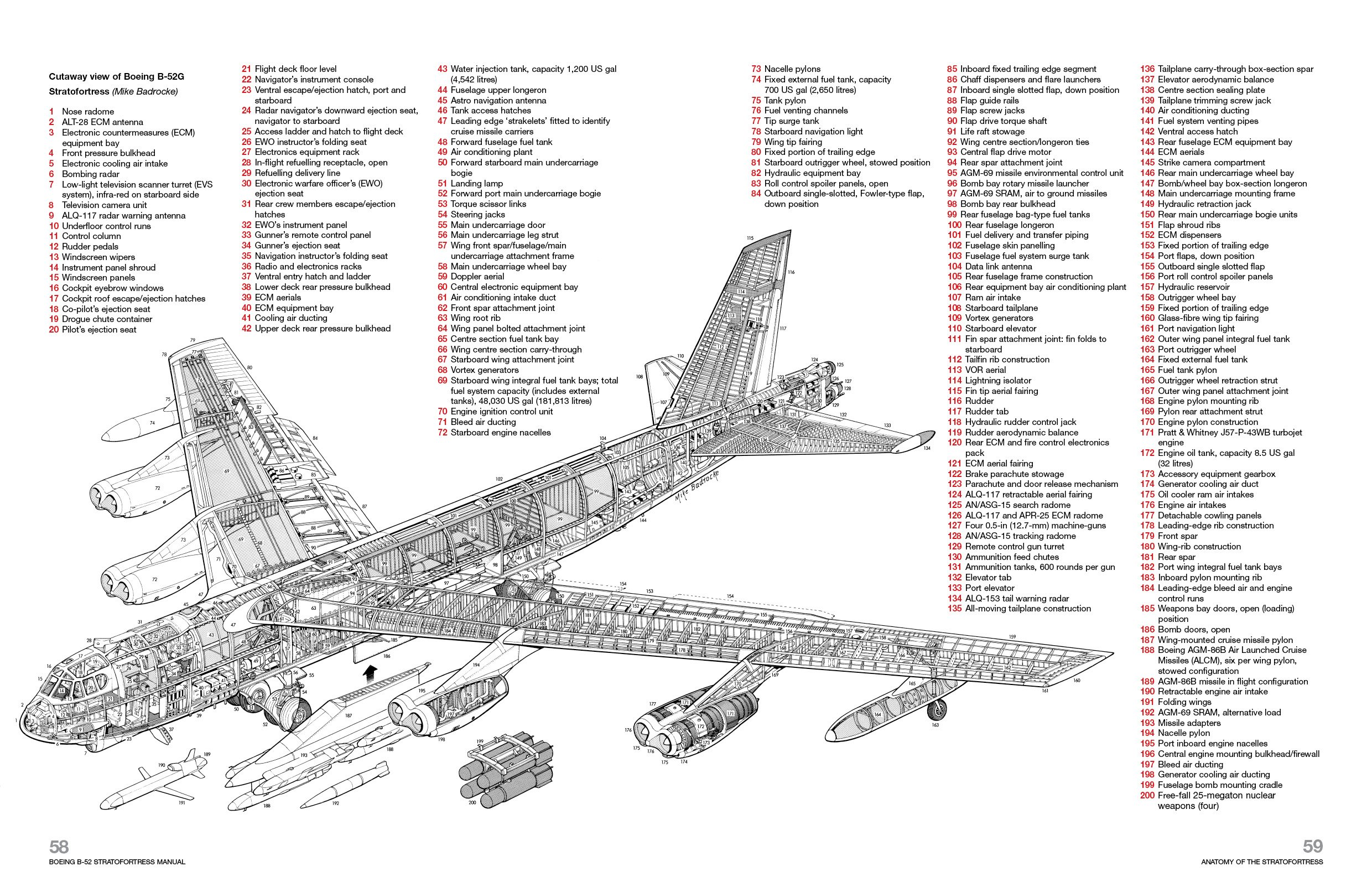 Boeing B-52 Stratofortress: 1952 onwards (all marks) (Owners ...