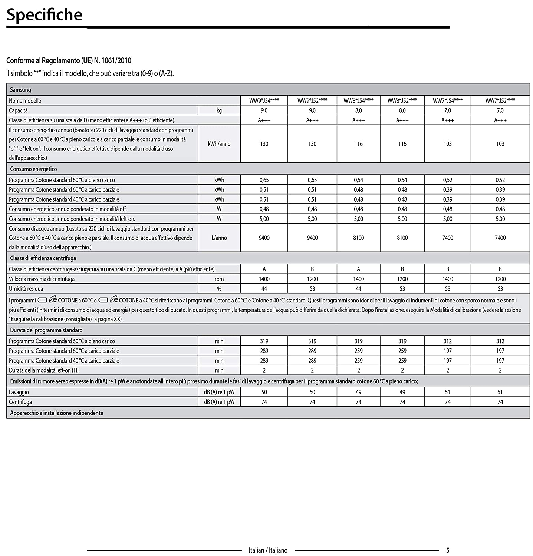 Samsung WW90J5255MW - Lavadora (Independiente, Carga frontal ...