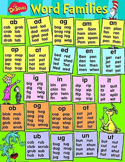 amazon com eureka dr seuss word family classroom poster for