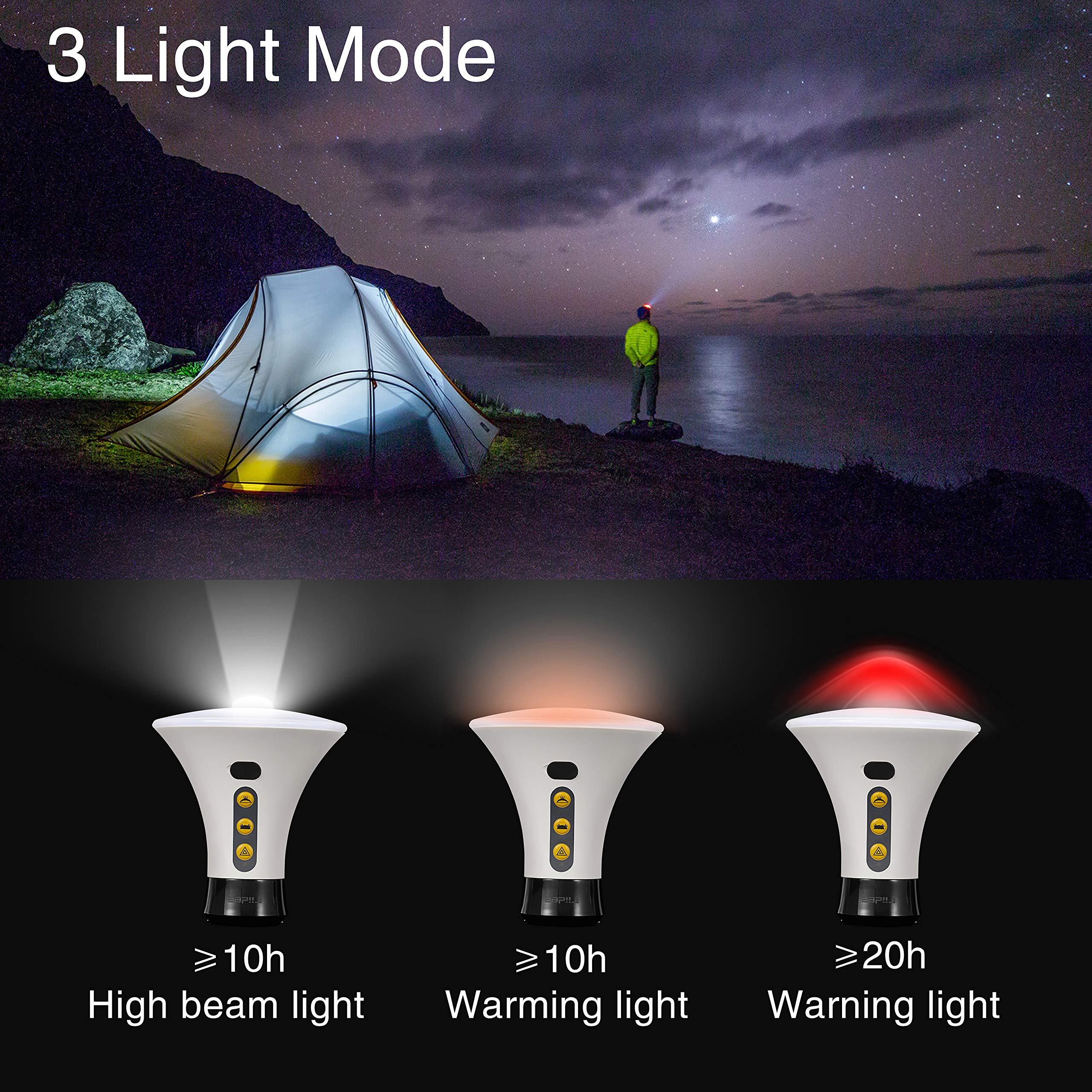 Camping Light,USB Rechargeable Built-in Battery Camping Lantern,Extra Long Lighting Time, Multi-function Emergency Lamp,Portable Tent Light,Waterproof and Durable Design,Three Lighting Modes,Protect Eyesight Lamp.