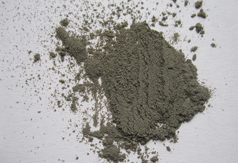 Nanodiamond Powder 4-10nm, 20g: Amazon.com: Industrial & Scientific
