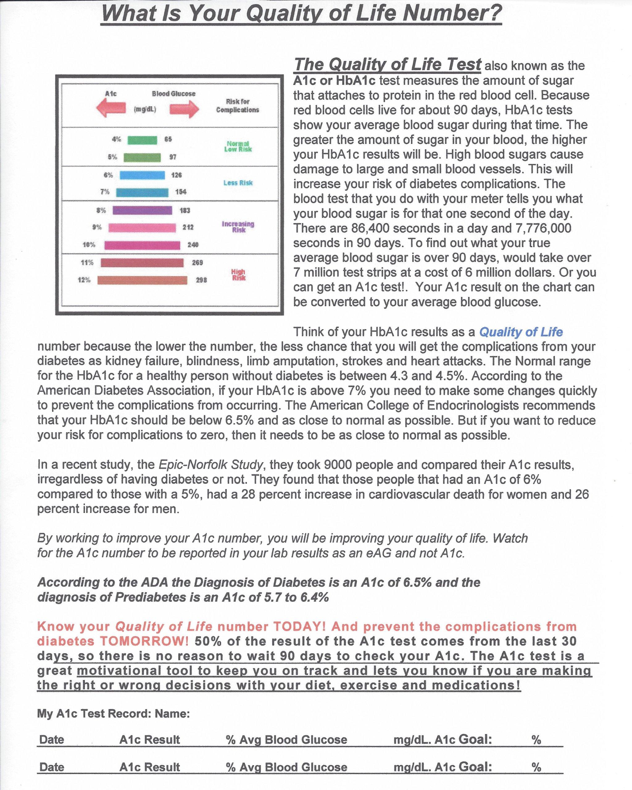 A1CNow+, Hba1c Blood Monitor 20 tests/box
