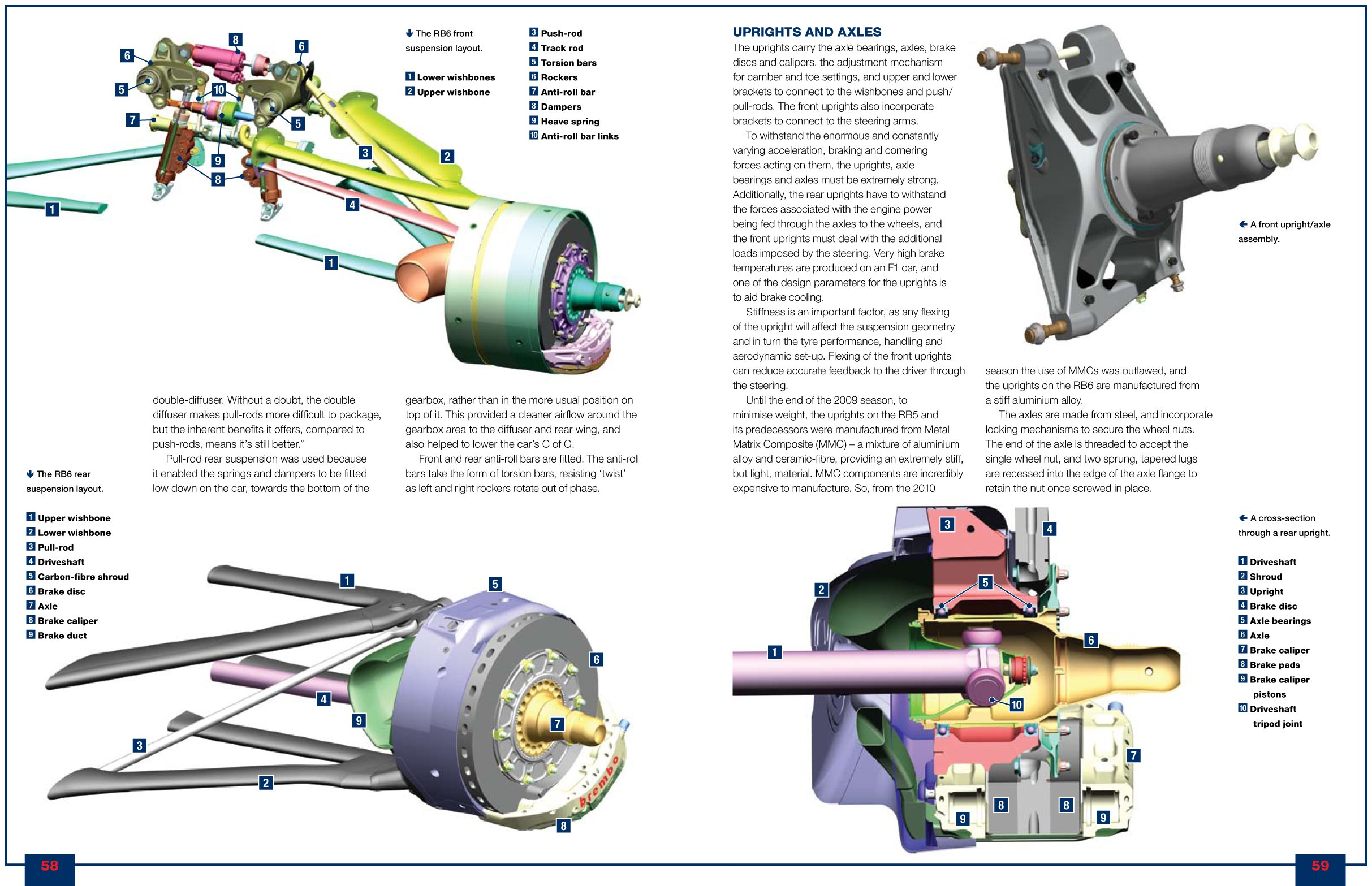 red bull racing f1 car manual: an insight into the technology, engineering,  maintenance and operation of the world championship-winning red bull