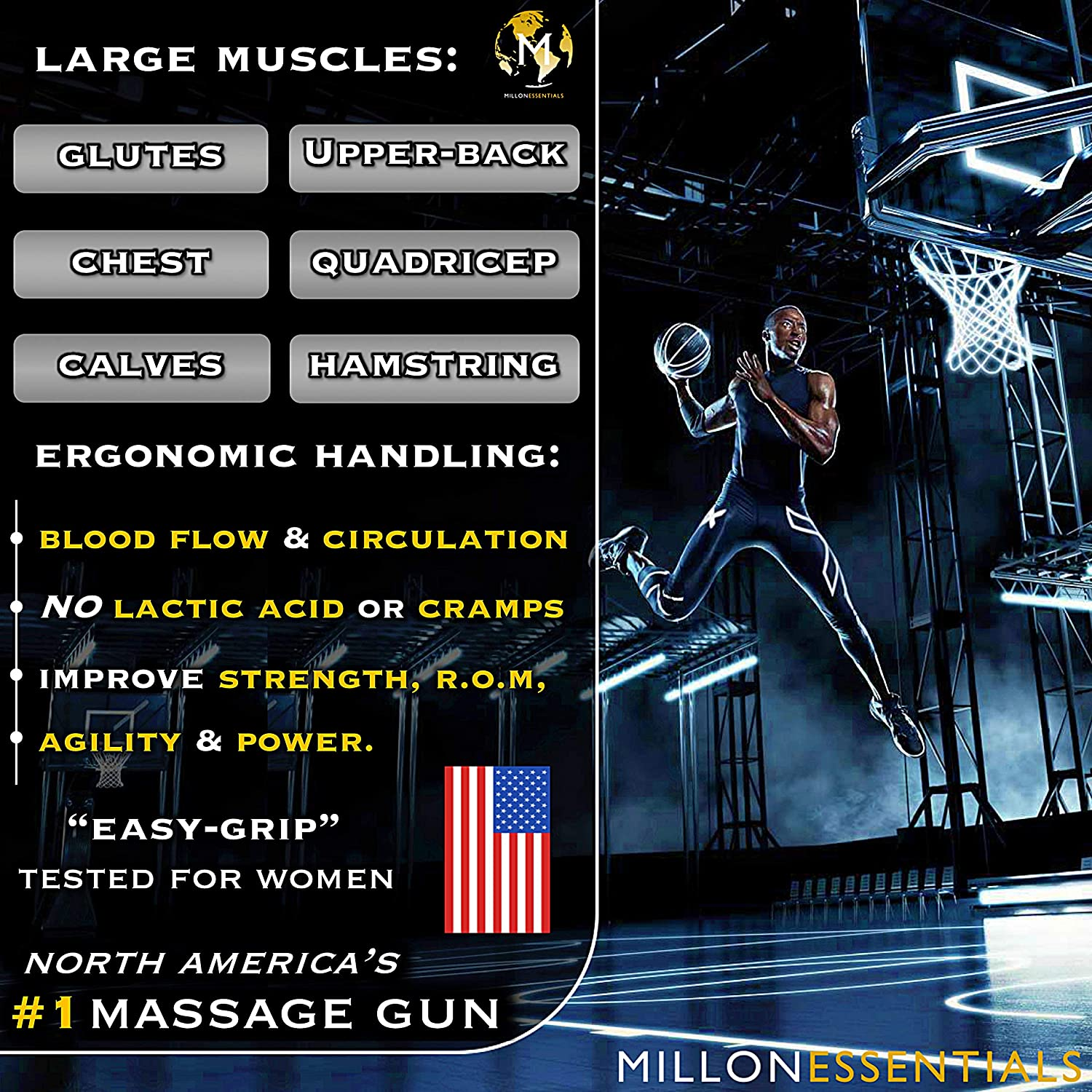 Amazoncom Millonessentials Muscle Recovery Massage Gun 1