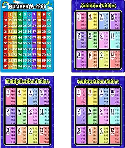 4 Pieces Graphiques D Affiches D Apprentissage Educatif Math