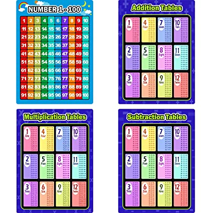 Amazon Bememo 4 Pieces Math Educational Learning Poster Charts