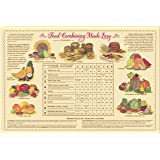 Food Combining Made Easy Chart