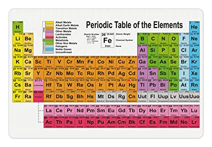 Amazon Ambesonne Periodic Table Pet Mat For Food And Water