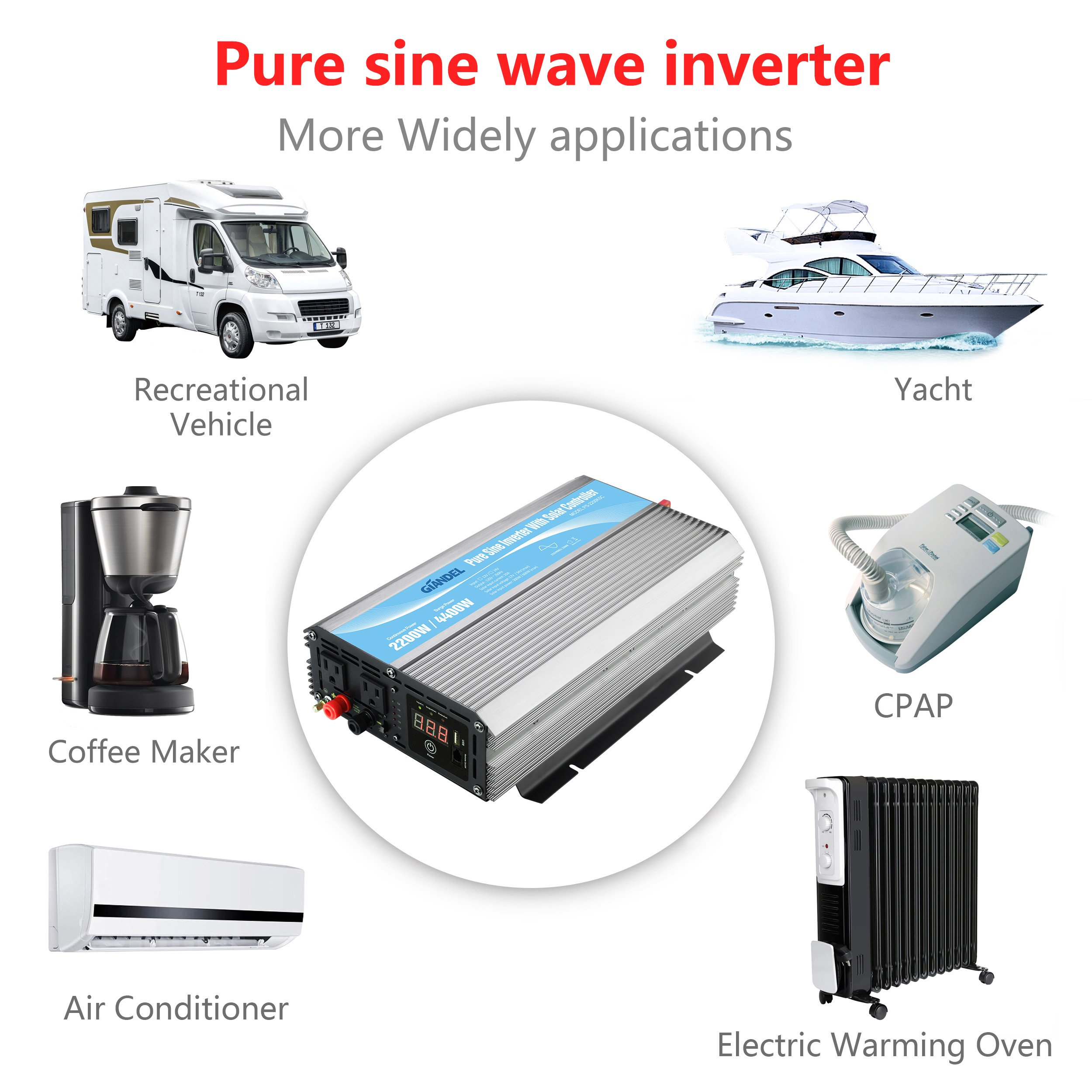 Giandel 2200W Pure Sine Wave Power Inverter 12V DC to 120V AC with 20A Solar Charge Control and Remote Control&LED Display and Dual AC Outlets &1x2.4A USB Port for RV Truck Car Solar System by Giandel (Image #3)