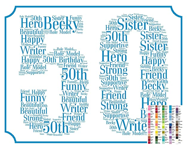 50th Birthday Gifts Gift Ideas 50 Birthdays Decoration Banner Sign Keepsake Personalized For Her Him