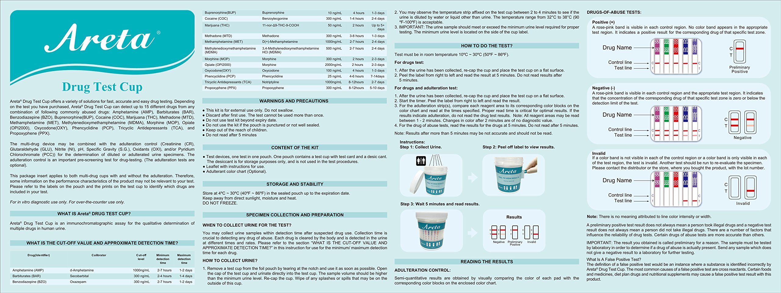 50 Pack Areta 5 Panel Instant Drug Test Cup - Marijuana (THC),Cocaine (COC),Opiate (OPI 2000),Benzodiazepines (BZO), Amphetamine (AMP)- #ACDOA-754 by Areta (Image #4)