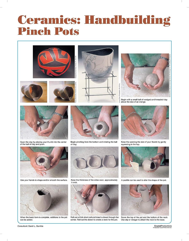 Crystal Productions CP7188 Ceramics Handbuilding Posters