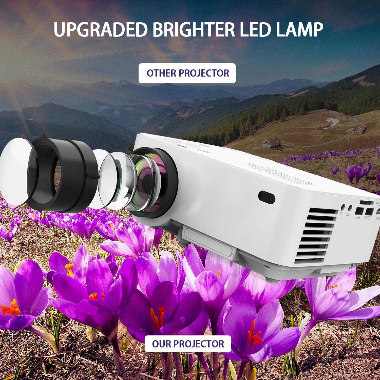 proyector para Cine en casa Vida /útil de 50,000 Horas 2200 Lumen Proyector LED de Video HD 1080P con Pantalla de 176 Black DBPOWER Mini proyector
