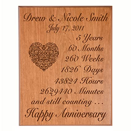 Amazon.com - Personalized 5th Wedding Anniversary Wall Plaque Gifts ...