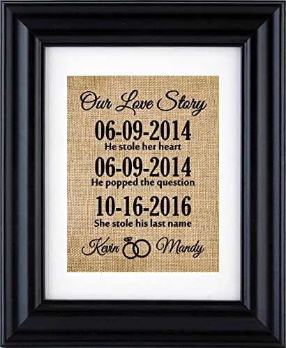 Dating a love story