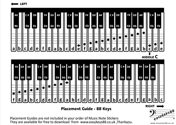 image about Piano Key Stickers Printable named Novices Piano Keyboard Songs Be aware Stickers + No cost Downloadable Position Advisor