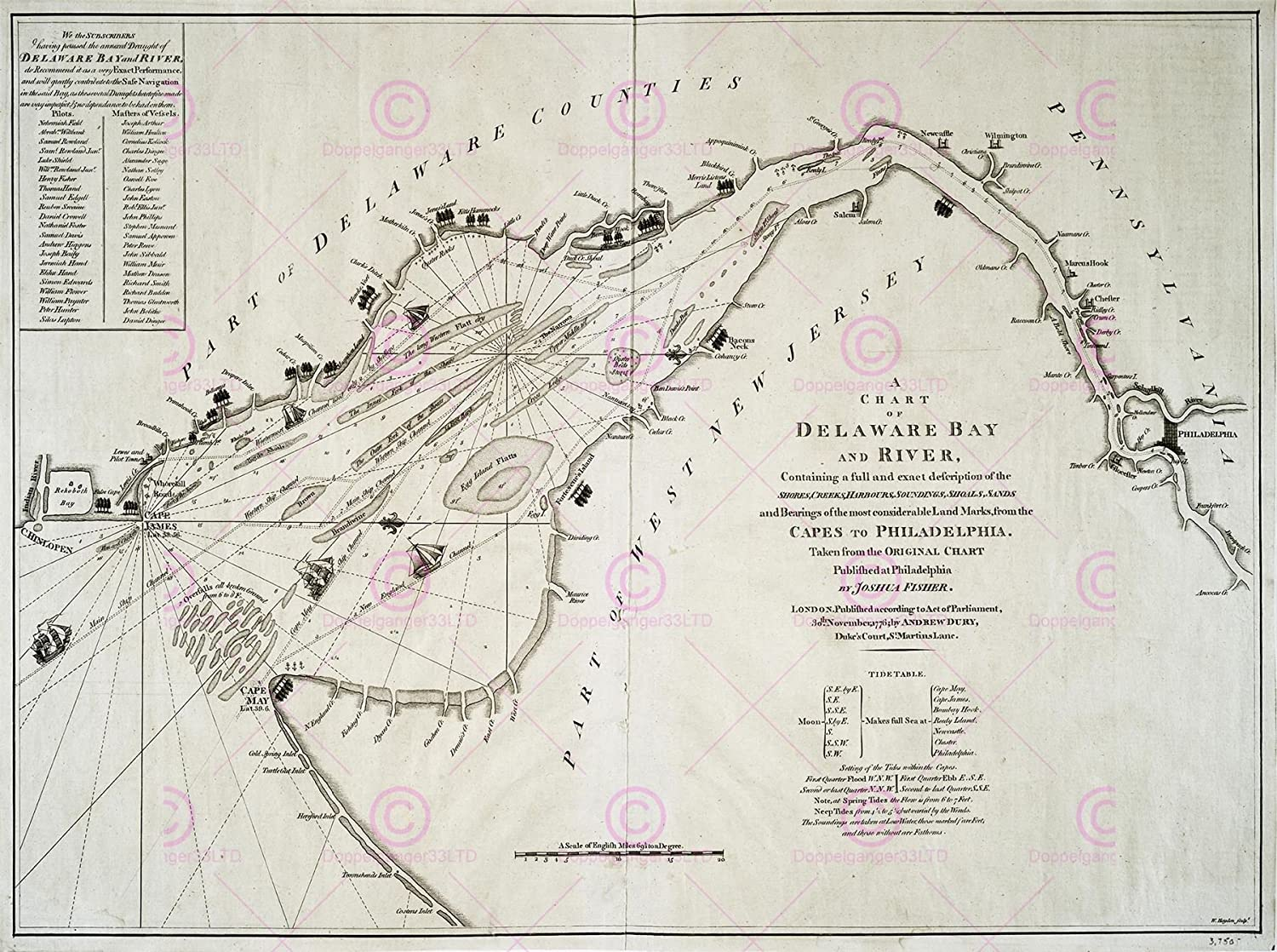 Map Of Usa 1776.Amazon Com Map 1776 Fisher Delaware Bay River Usa Large Poster